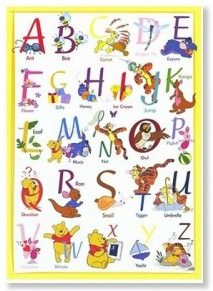 Winnie The Pooh A To Z Poster